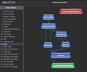 Gig Performer | Cross platform VST/VST3/AU Plugin Host for