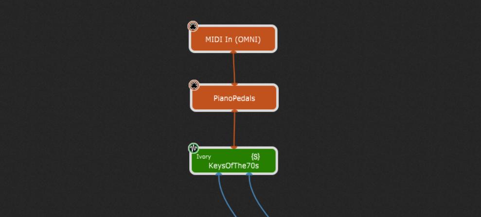 MIDI In OMNI plugin Gig Performer