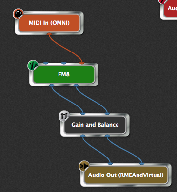 FM8 plugin and Gig Performer, connected with virtual wires