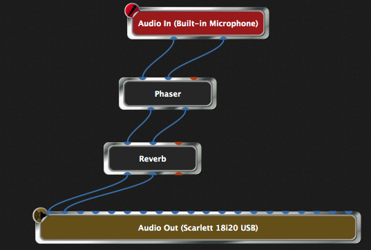 Feed a guitar into a phaser and then into a reverb, audio plugin host, Gig Performer