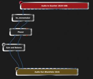 Gig Performer, guitar input, Scarlett audio interface, Blackhole virtual driver Audio Out