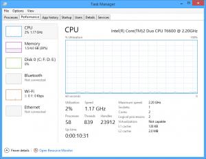 Laptop performance before loading Gig Performer, Task Manager