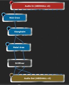 Connected VST Plugins in Gig Performer