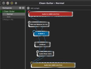 Simple Clean Guitar Rackspace for ChordPro