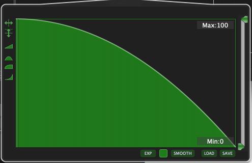 Log curve, widget scaling, Gig Performer 4