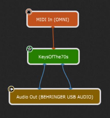 Basic setup for keyboard player with KeysOfThe70s VST3 plugin in Gig Performer