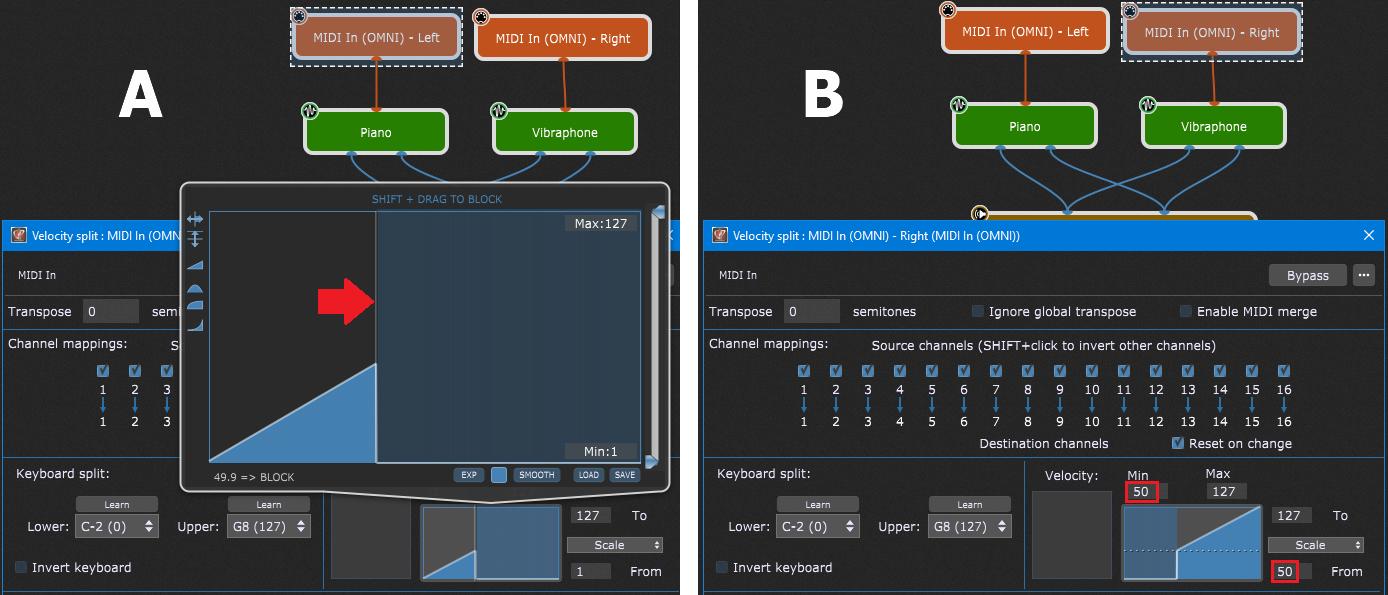 MIDI In OMNI blocks with defined velocity splits